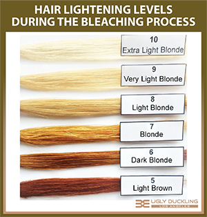 How long to bleach hair - stages of bleaching hair