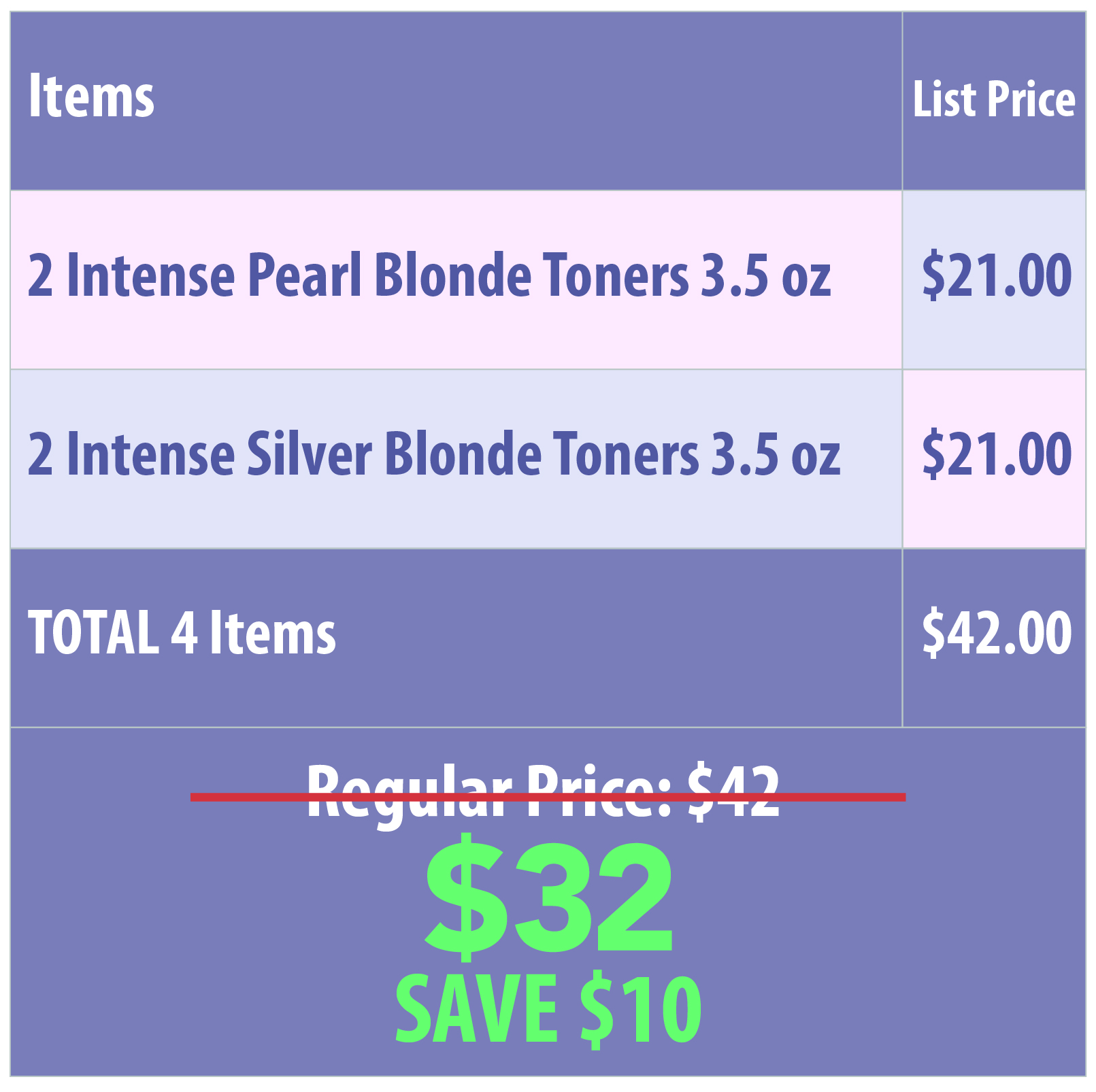 Intense Toner Set