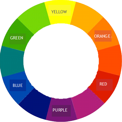 The Hair Color Wheel - 4 Things You Need to Know - Ugly Duckling