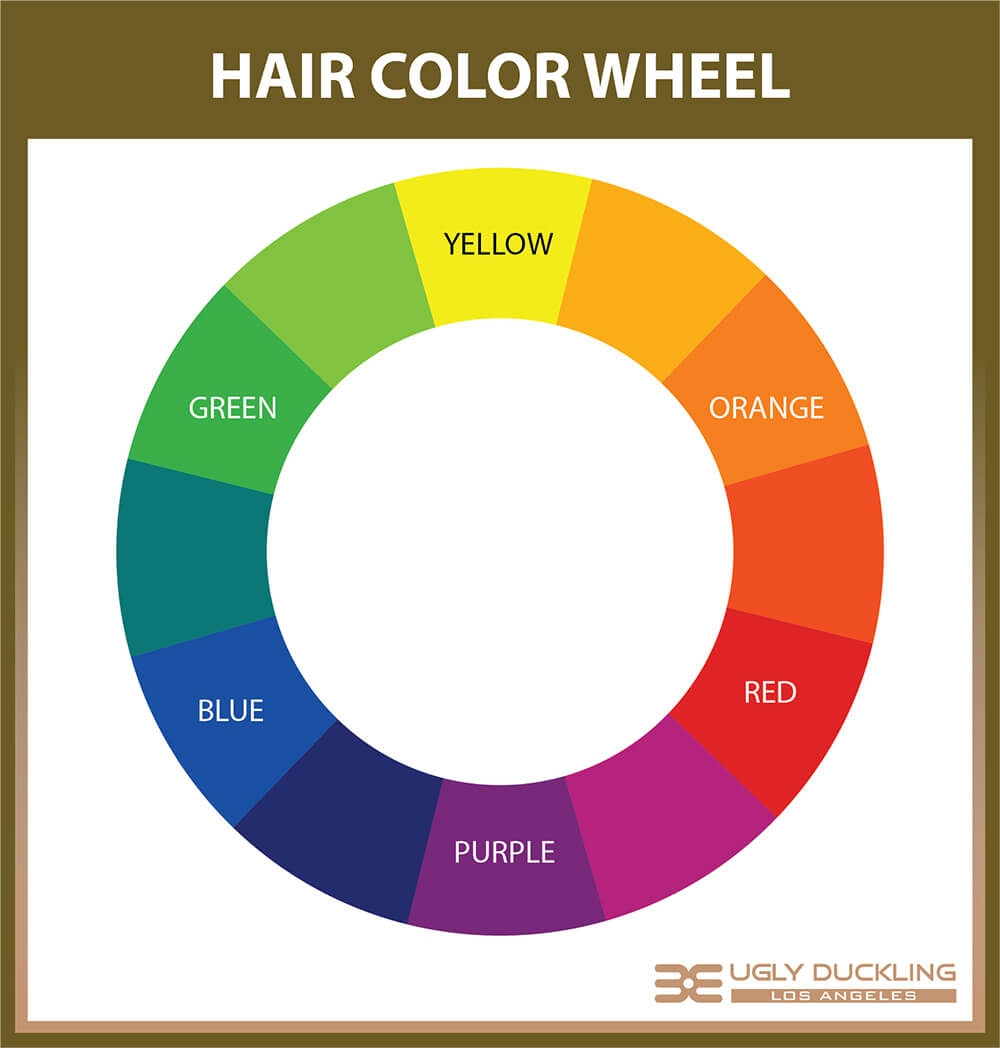 Hair Correctly Lifted to Level 9. Some yellow which can be neutralized with a toner.